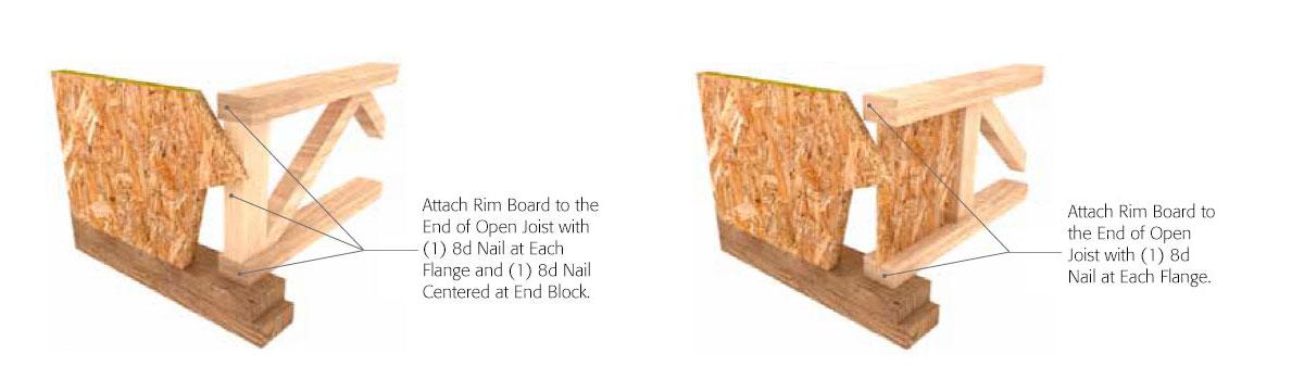 Rim-board-detail-2
