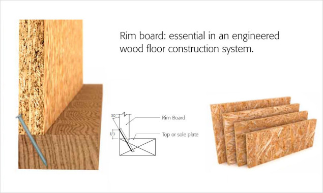 Structural Rim Board Carrying The Load