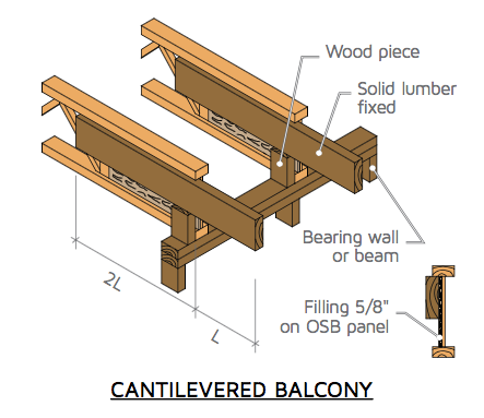 Cantilevers best practices with open joist construction for Balcony joists