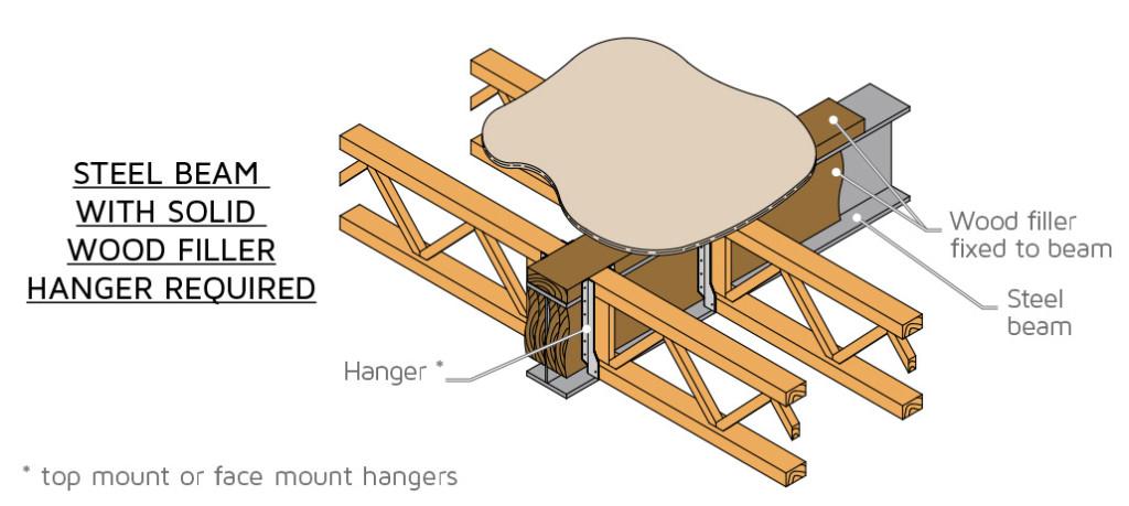 metal-beam-triforce-4