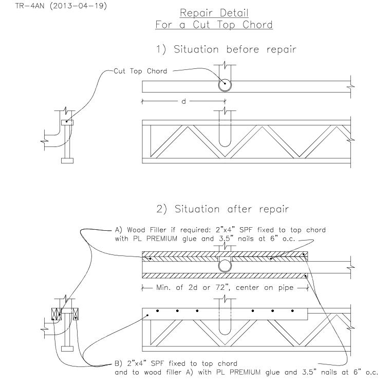 Triforce_repair_detail_for_a_cut_top_chord