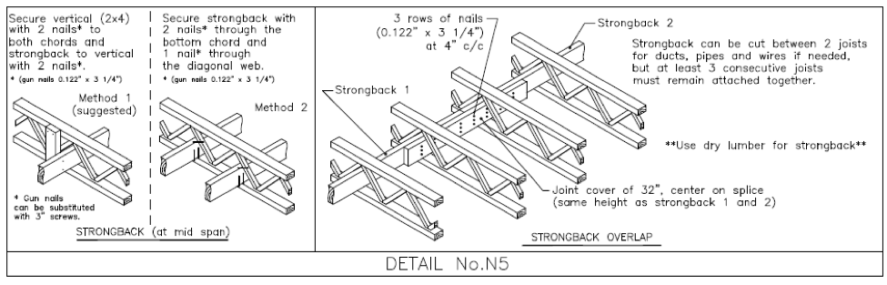 Strongback_detail