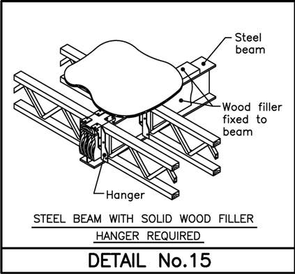 TRIFORCE Wood steel slope cut and TopMount-detail
