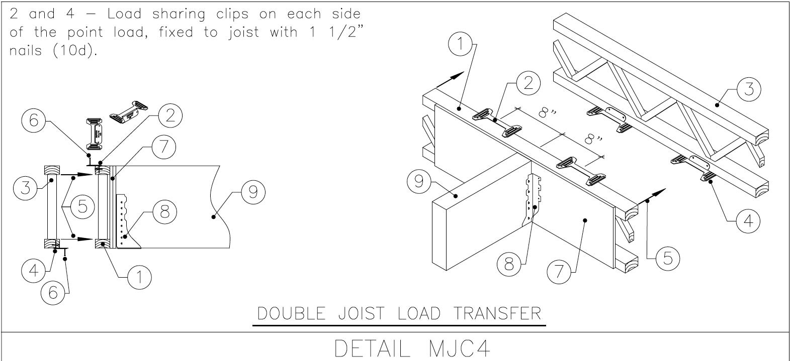 MJC4_Clips_TRIFORCE