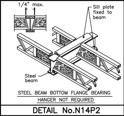 TRIFORCE slope cut and top mount slope cut detail