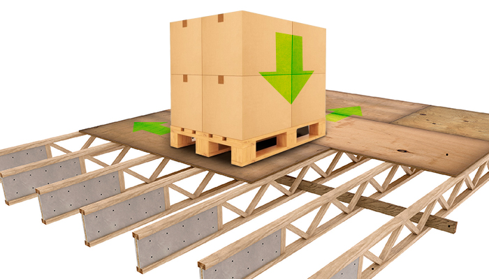 Floor System Loads Distribution