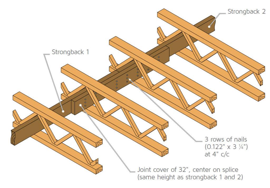 Strongback overlap for better floor performance