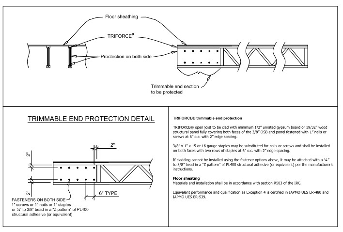 Detail trimmable end fire resistance