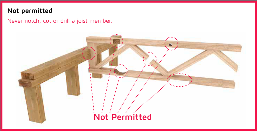 Not permitted Joist member cut