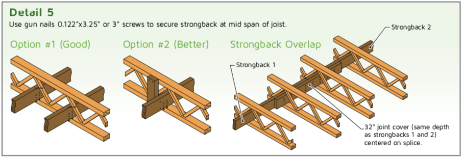 Strongback bridging