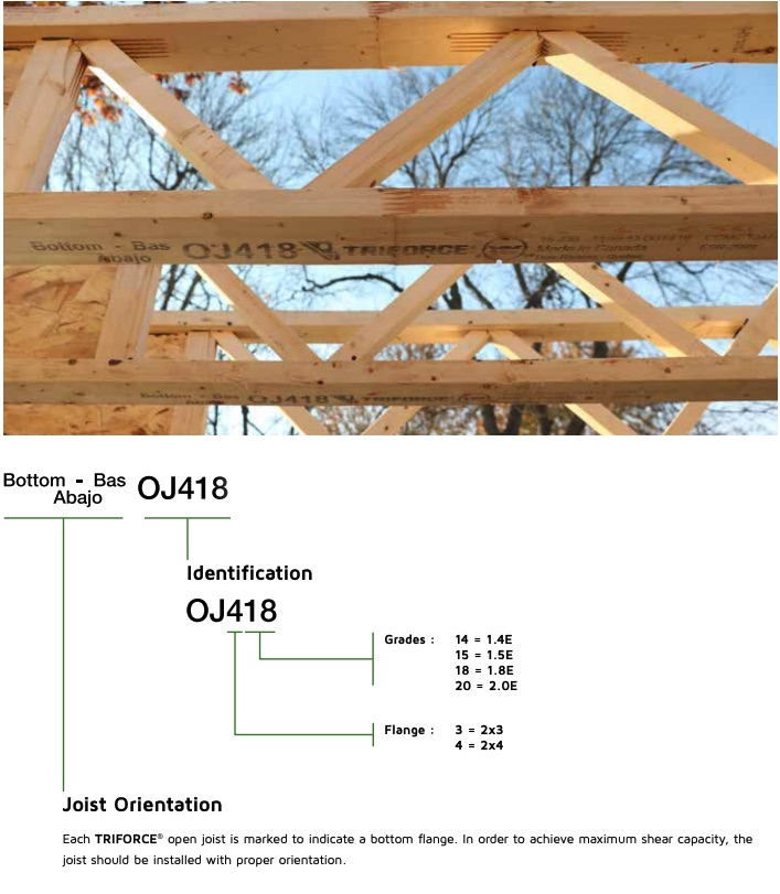 Open joist identification