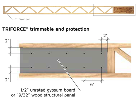 Triforce trimmable end protection