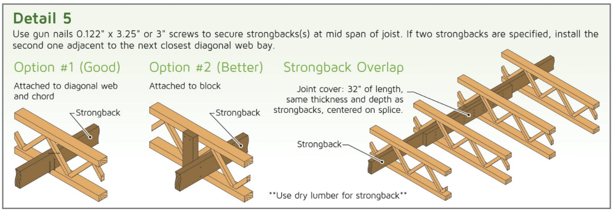 strongback detail 5