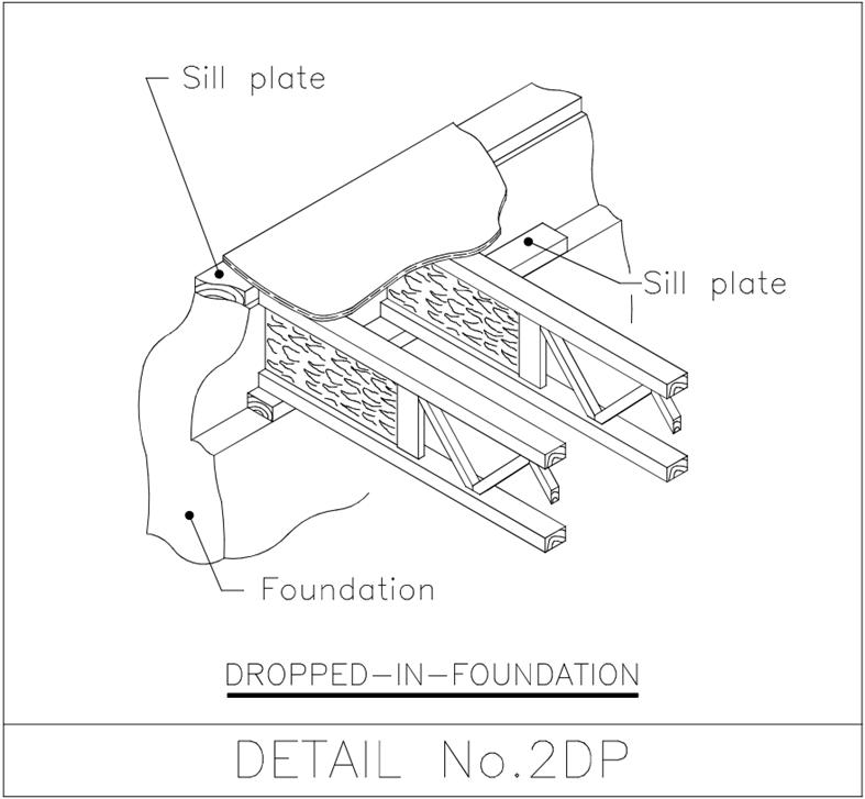 Detail 15 ETP